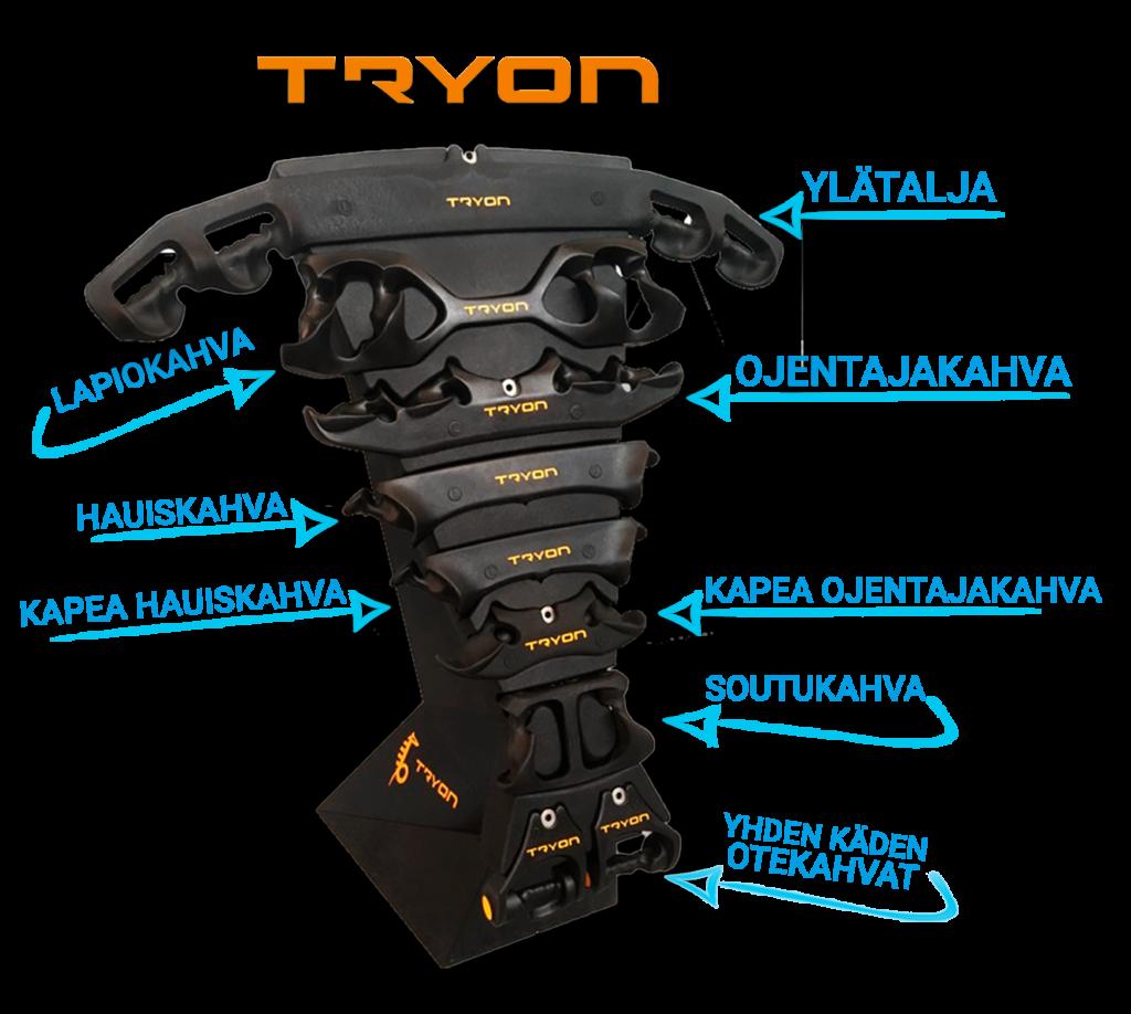 Pyramidi otekahvat Tryon